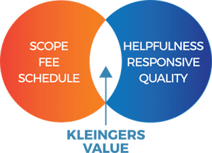 Kleingers Value_small