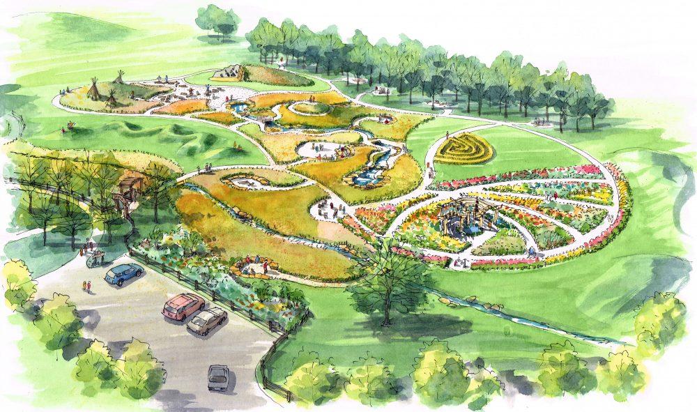 Miller Ecological Park